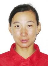Sun Meng Yao