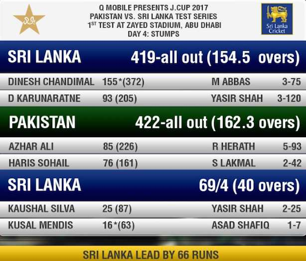 SL vs Pakistan