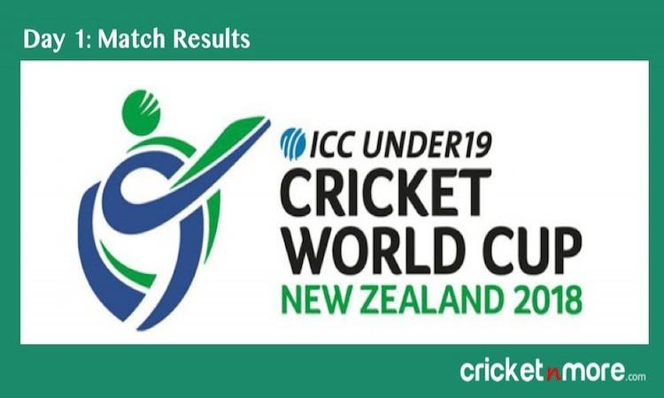 ICC U19 Cricket World Cup