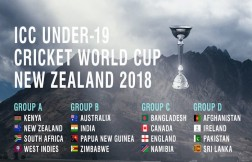 ICC U19 Cricket World Cup