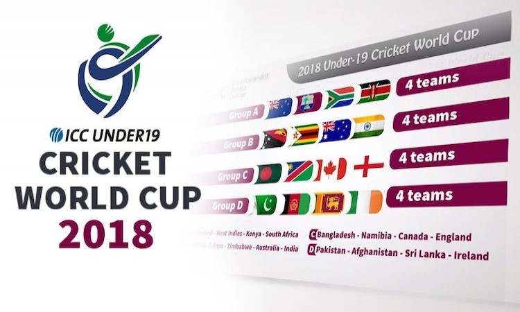 U19 Cricket World Cup 2018