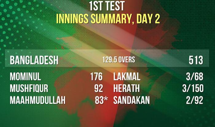 Bangladesh vs Sri Laka