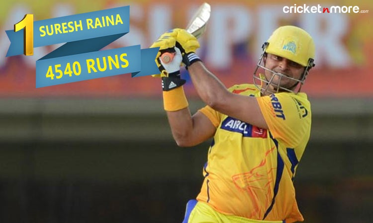 top five run scorer of indian premier league