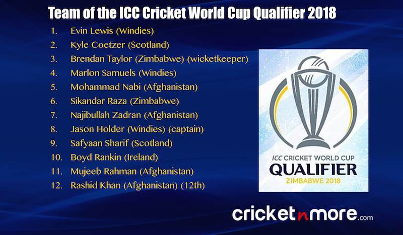 ICC Cricket World Cup Qualifier team