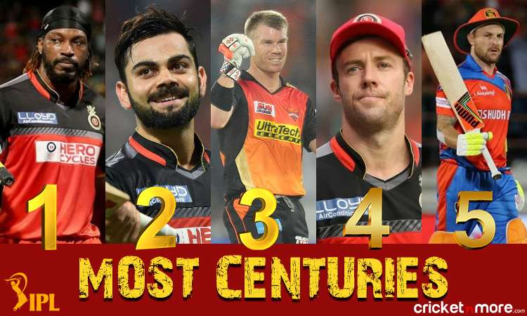IPL Flashback: Top 5 Batsmen with most centuries in IPL Images
