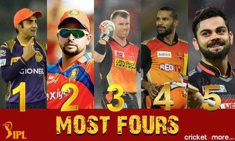 Top 5 Hitman of IPL with most number of 4's