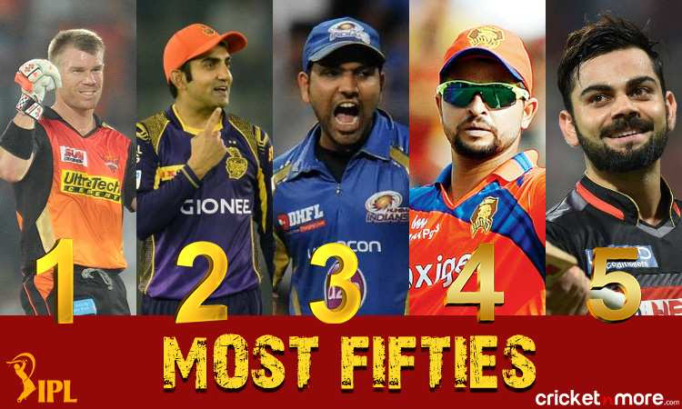 IPL history : Top 5 batsmen with most 50's