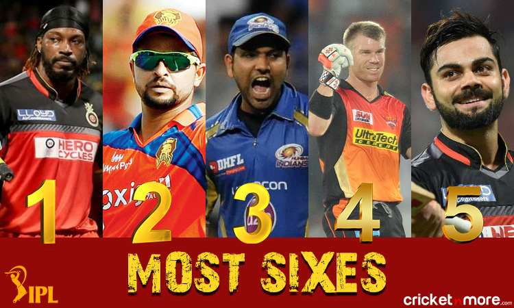 Images for Sixer king of IPL, Top 5 Batsmen with most number of 6's