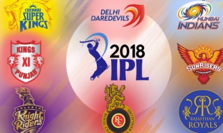 आईपीएल 2018:  8वें मैच में बाद देखिए पॉइंट्स टेबल, कौन है इस वक्त नंबर वन
