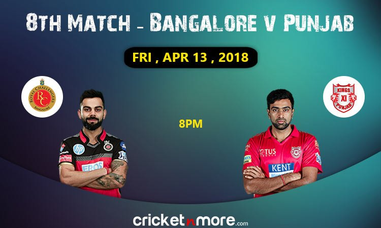 Bangalore vs Punjab