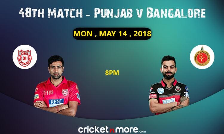 Kings XI Punjab vs Royal Challengers Bangalore Match Preview