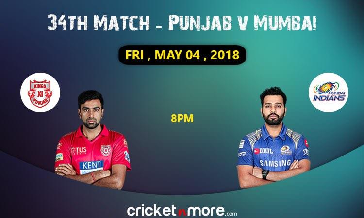 Mumbai vs Punjab