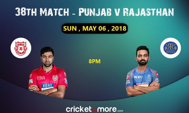 Rajasthan vs Punjab