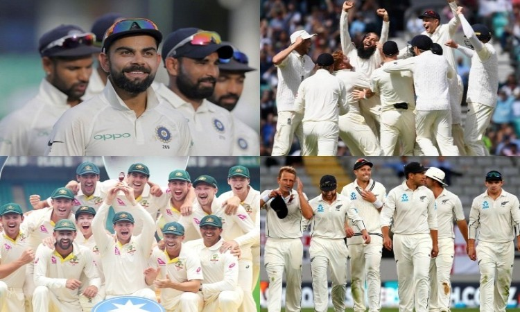 Top 5 teams playing the most Test matches