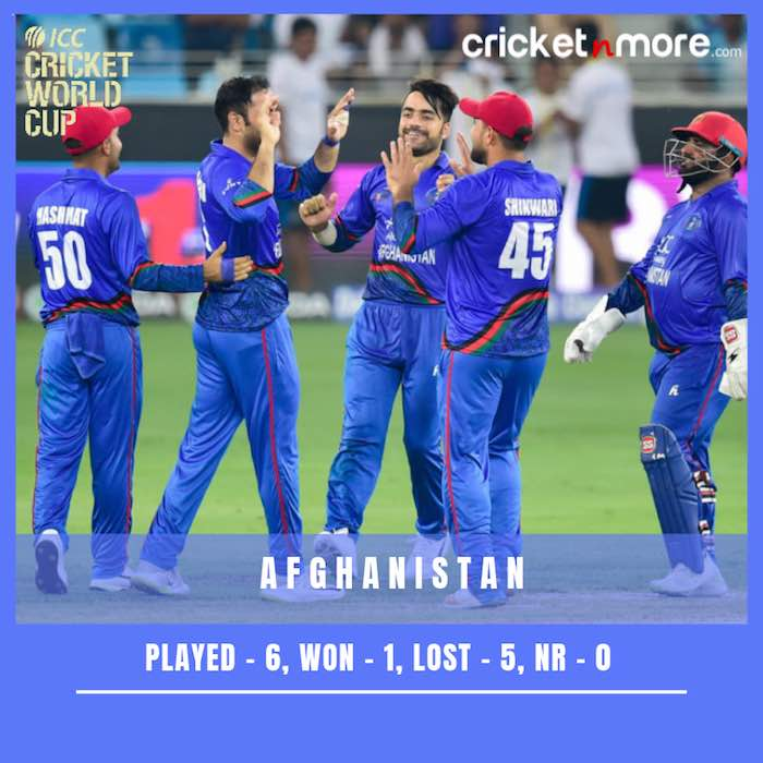 Afghanistan Cricket Team Record In World Cup Images in Hindi