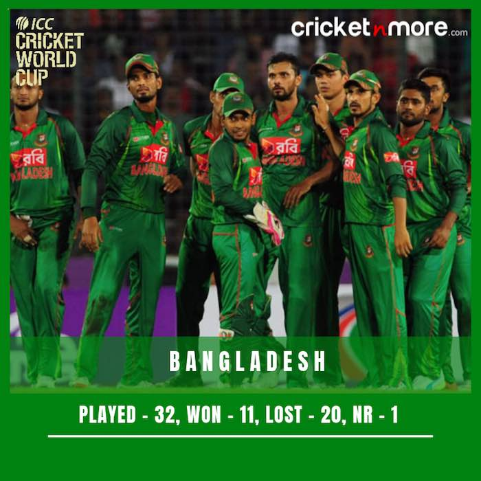 Bangladesh Cricket Team Record In World Cup Images