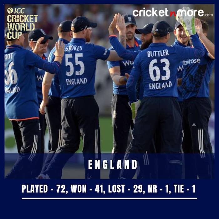 England Cricket Team Record In World Cup Images in Hindi