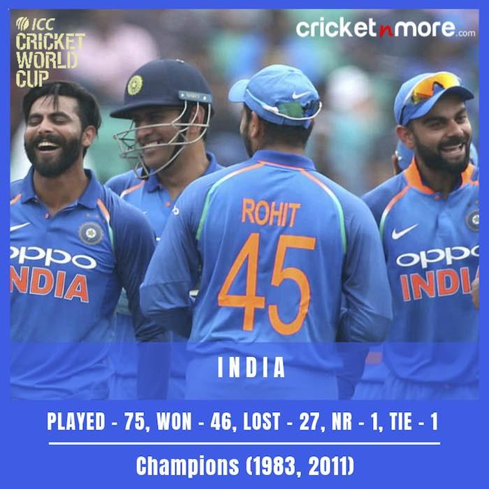 ICC क्रिकेट विश्व कप में भारतीय क्रिकेट टीम का रिकॉर्ड फोटो