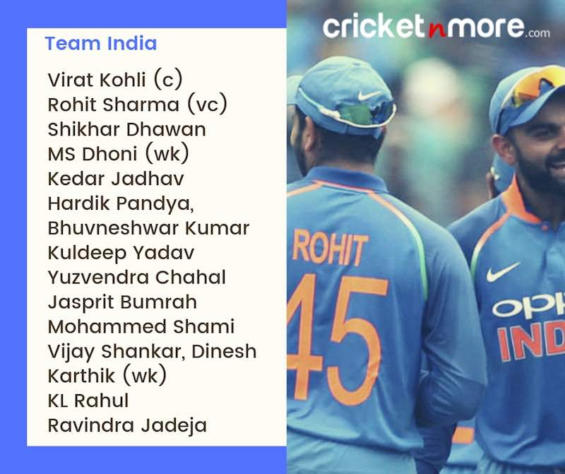 Indian Squad For CWC19 Images in Hindi