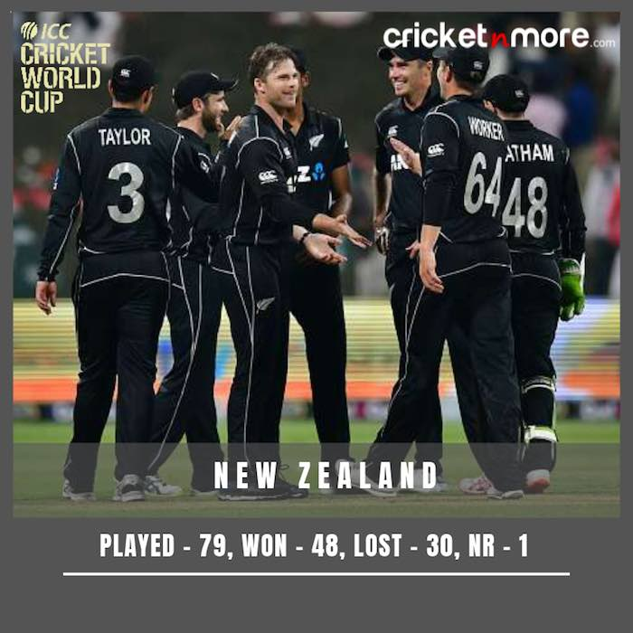 New Zealand Cricket Team Record In World Cup Images in Hindi