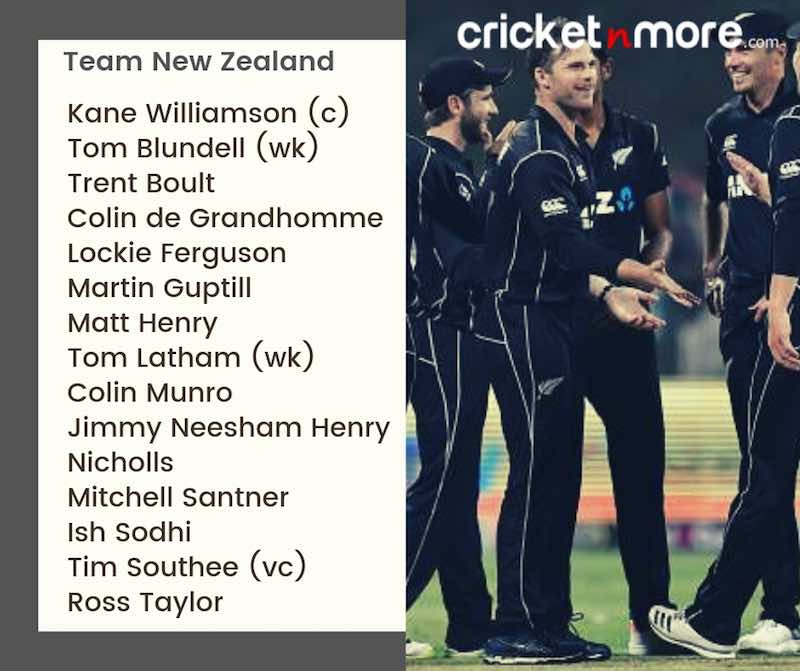 New Zealand Squad For CWC19 Images in Hindi