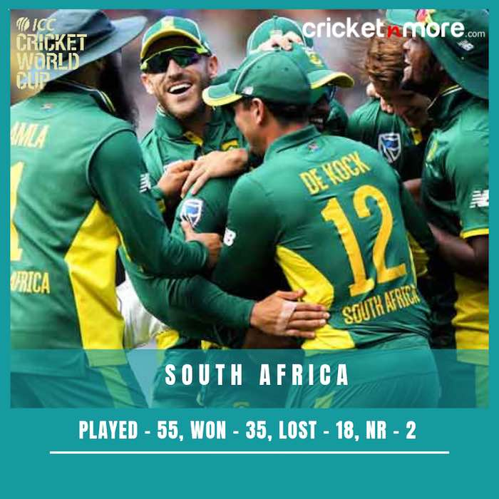 South Africa Cricket Team Record In World Cup Images in Hindi