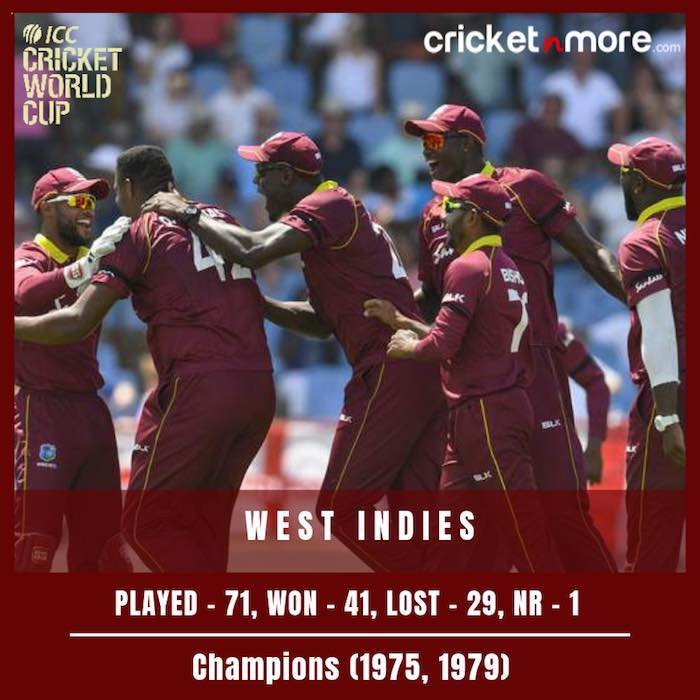West Indies Cricket Team in World Cup