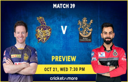 Bangalore vs Kolkata - Fantasy XI Cricket Tips & Match Prediction
