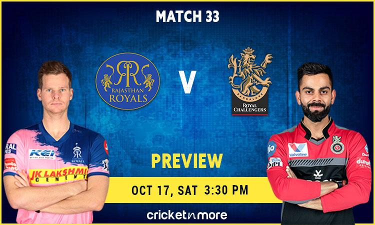 IPL 2020 Royal Challengers Bangalore VS Rajasthan Royals – Fantasy Cricket Tips, Prediction & Pitch