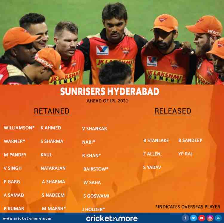 IPL 2021 Sunrisers Hyderabads List Of Retained And Released Players Images in Hindi