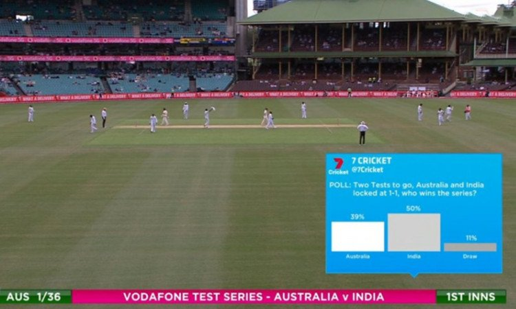 sunil gavaskar reacts on The result of Twitter poll between india and australia