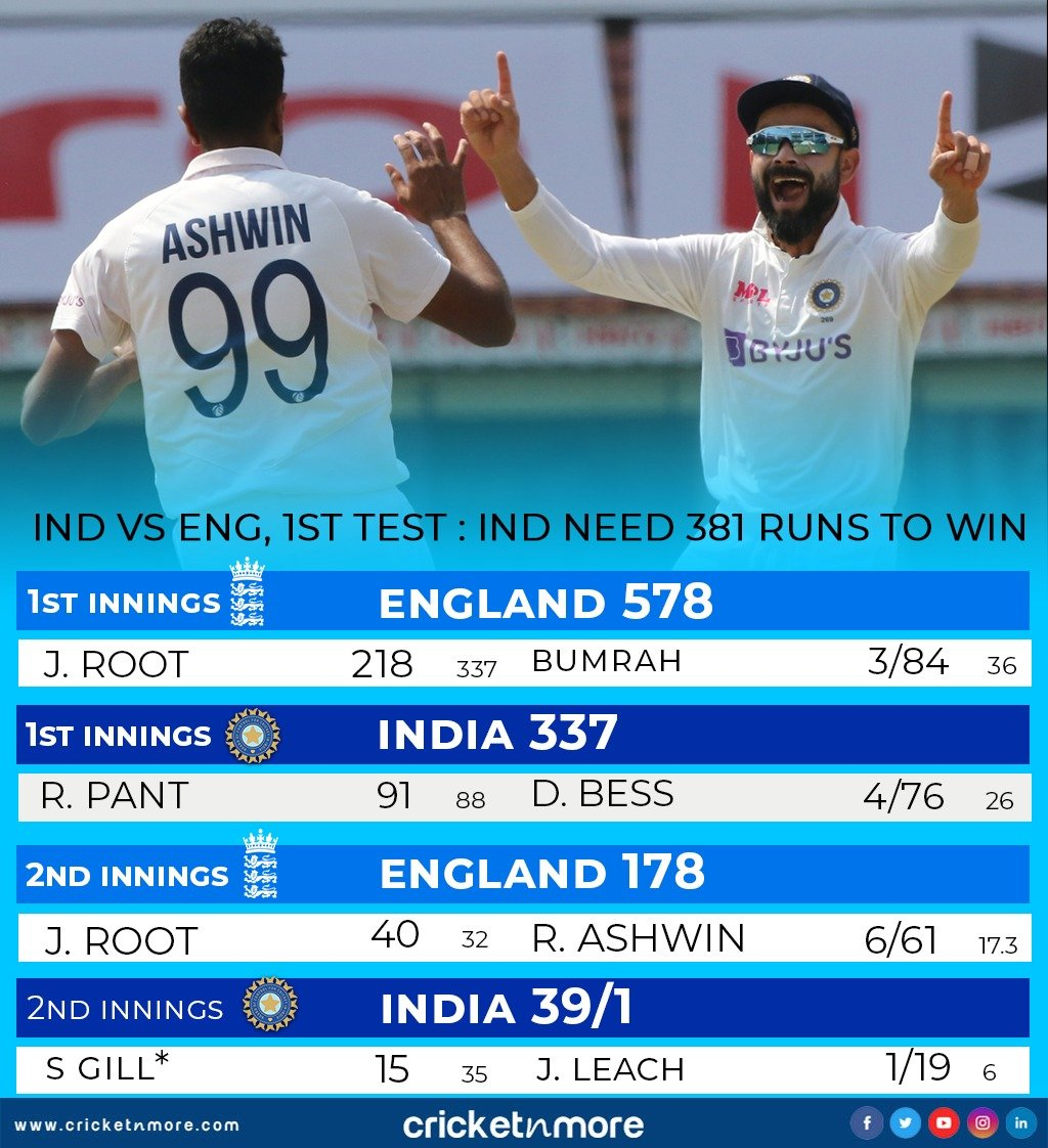 India vs England First Test