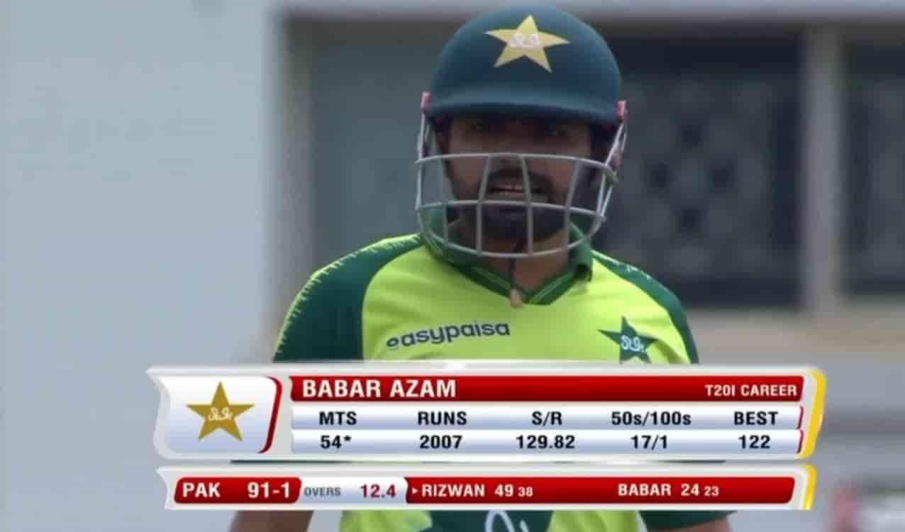 Cricket Image for बाबर आजम ने विराट कोहली का एक और वर्ल्ड रिकॉर्ड तोड़ा,T20I में सबसे तेज 2000 रन बन
