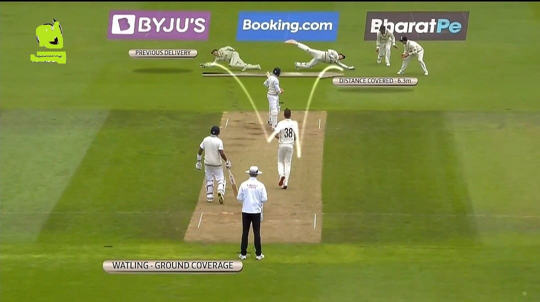 BJ Watling putting on a masterclass of wicketkeeping in his farewell game, covered 6.3m in his keepi